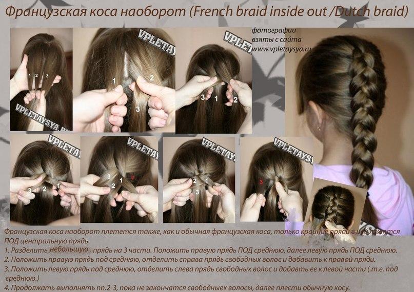 Плетения кос самой себе для начинающих